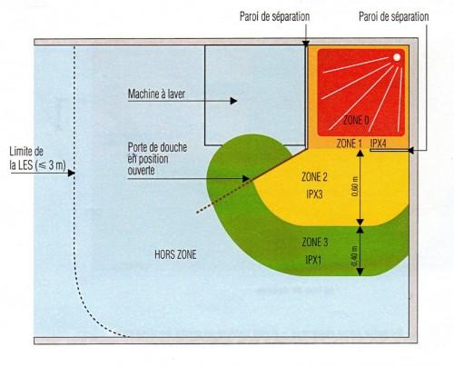 Electricien Joinville Le Pont Normes Electrique Mise En Securite